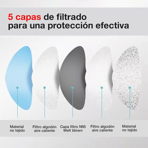 mascarilla quirurgica 3 capas detail 2 SuperChollos